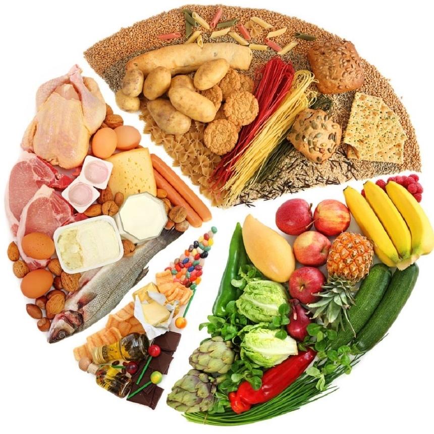 Правильное питание диета диетолога